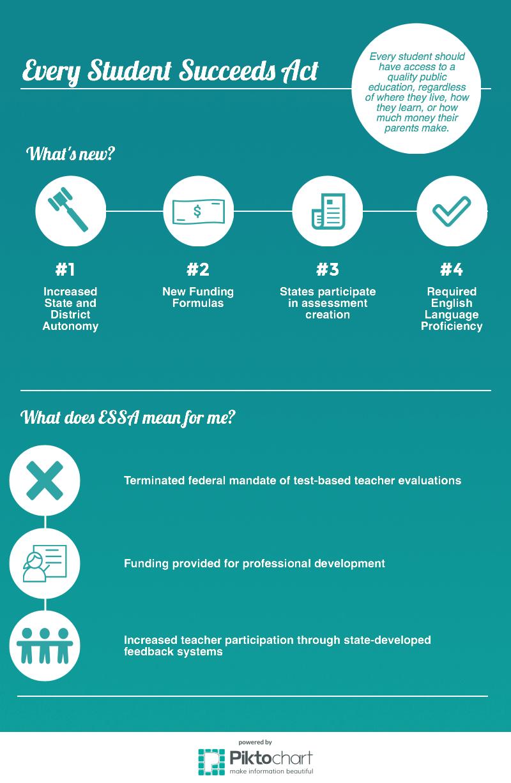 essa-infographic.png