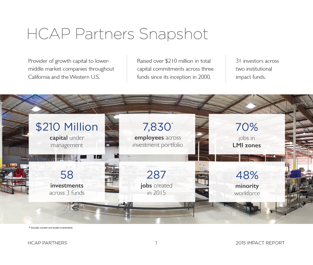 2015 HCAP Partners Annual Impact Report ver12-01.png