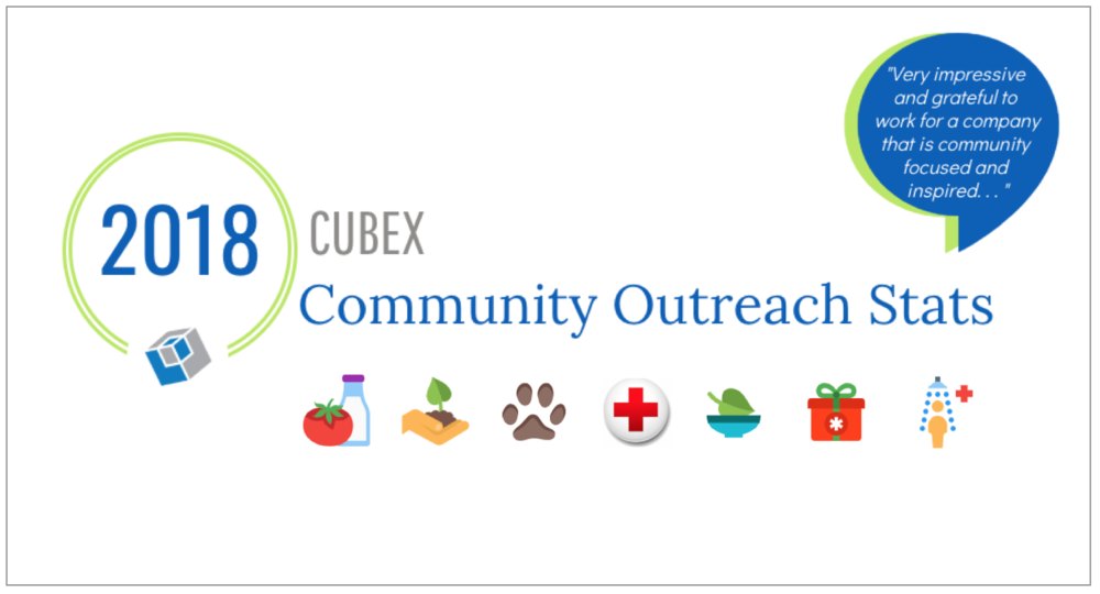 Cubex 2018 Outreach.png