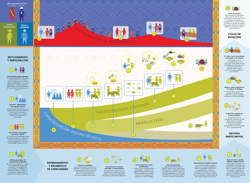 Lutheran World Relief Infographic_final_1000px.jpg