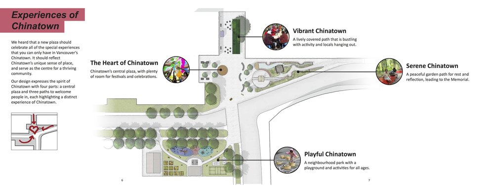 Design Concept: central plaza with three different paths to it, each highlighting a different experience of Chinatown