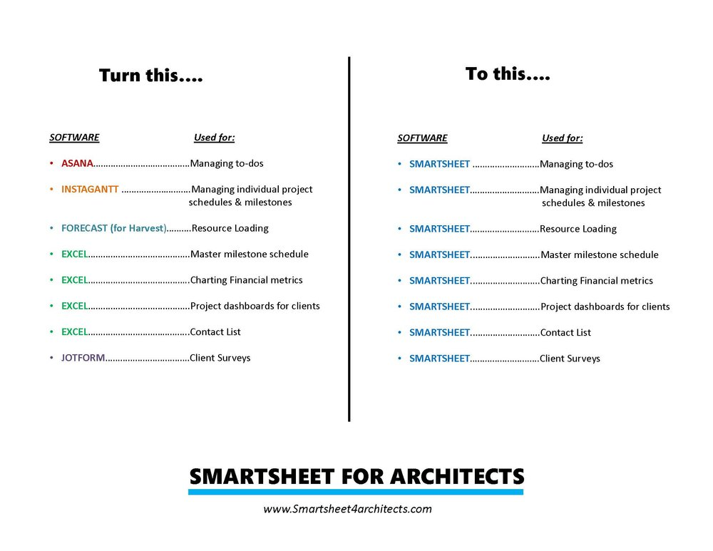 Smartsheet for Architects is live! - We've been using Smartsheet for project management and love it so much we created a course around it. Click on the image above if you're looking for a better way to manage your projects.