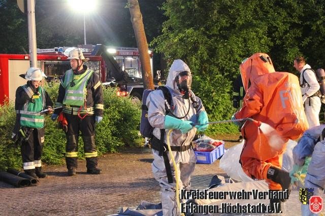 G- Team nimmt PH Messungen am CSA Anzug und dem Dekon Wasser vor...