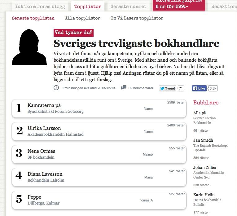 Omröstning hos Vi Läser om Sveriges trevligaste bokhandlare