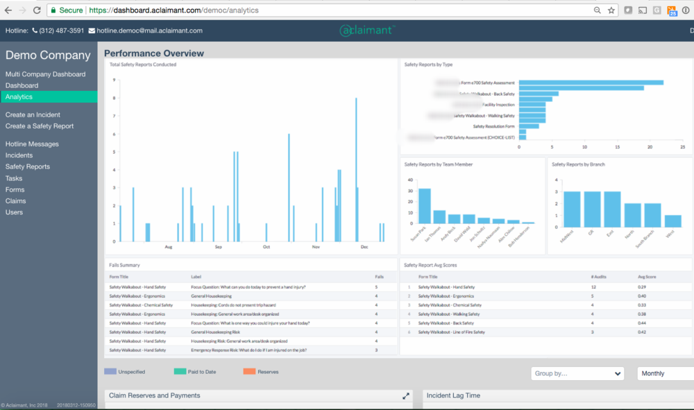 Aclaimant Screenshot Analytics Dashboard.png