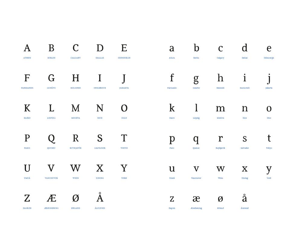 Alfabetet.jpg