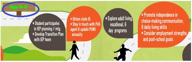 Adult Forum Links 13