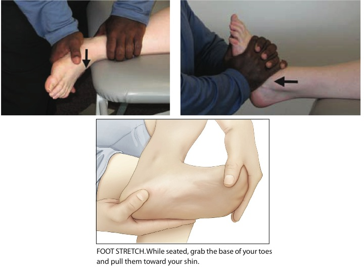 heel pain, plantar fasciitis, physical therapy, manual therapy, boulder