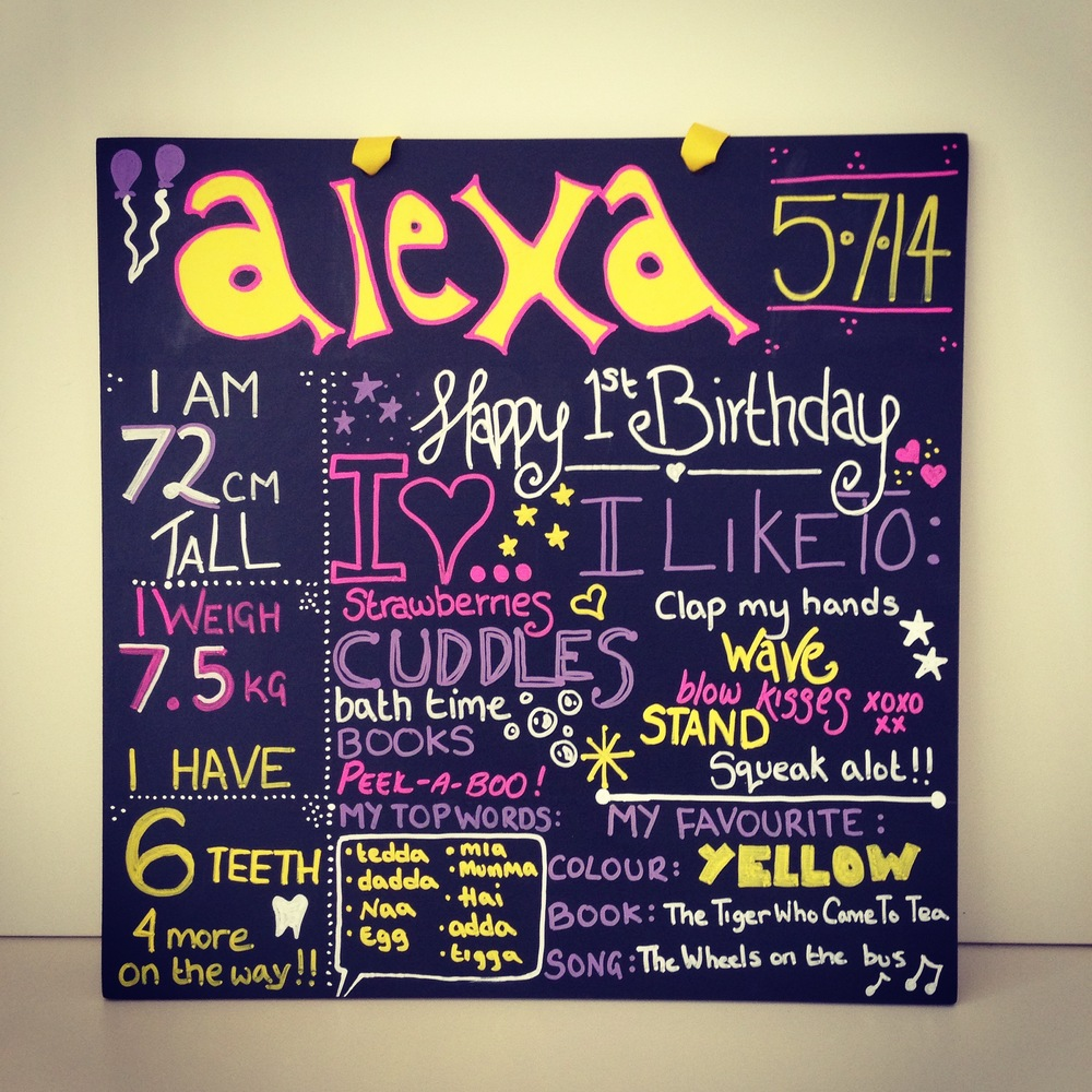 1st Birthday Board