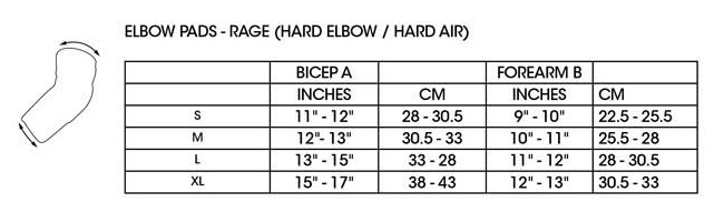 size-chart-elbow-rage