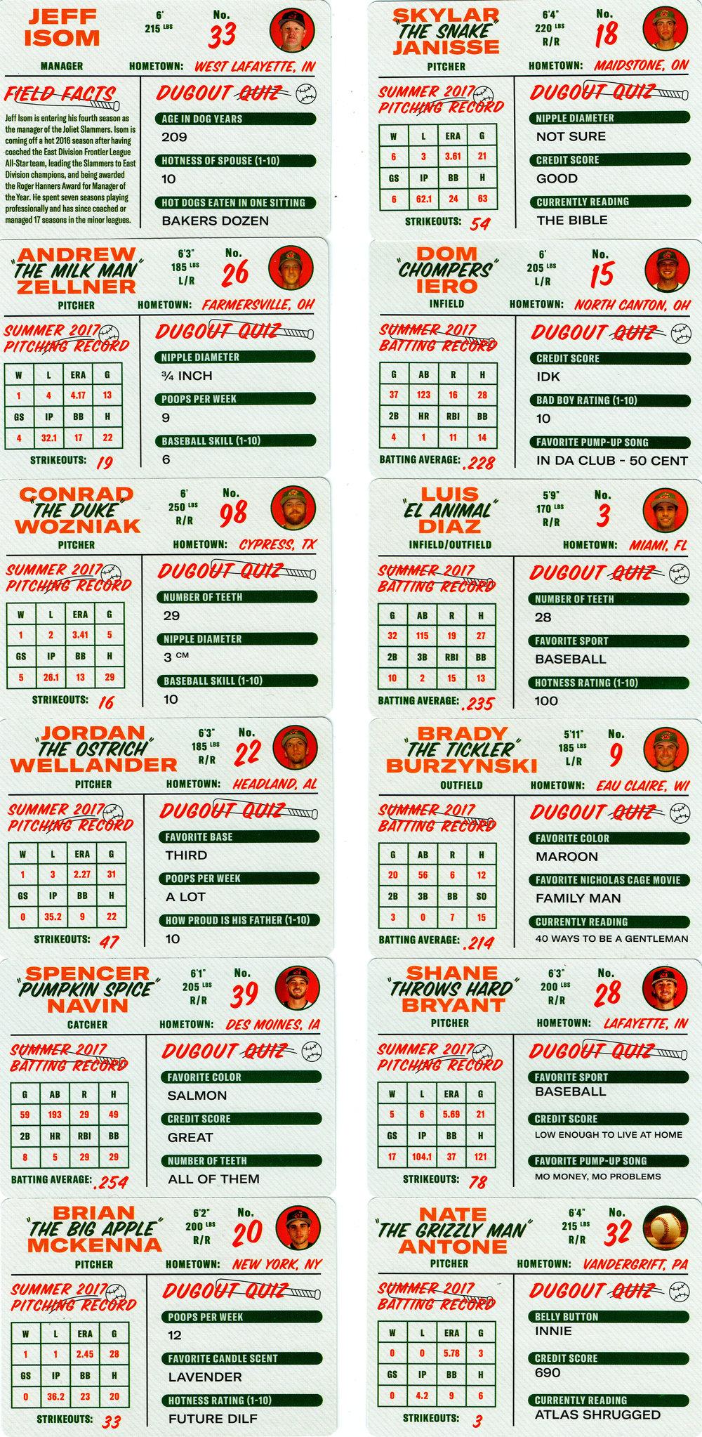 Joliet Slammers Baseball cards (backs)