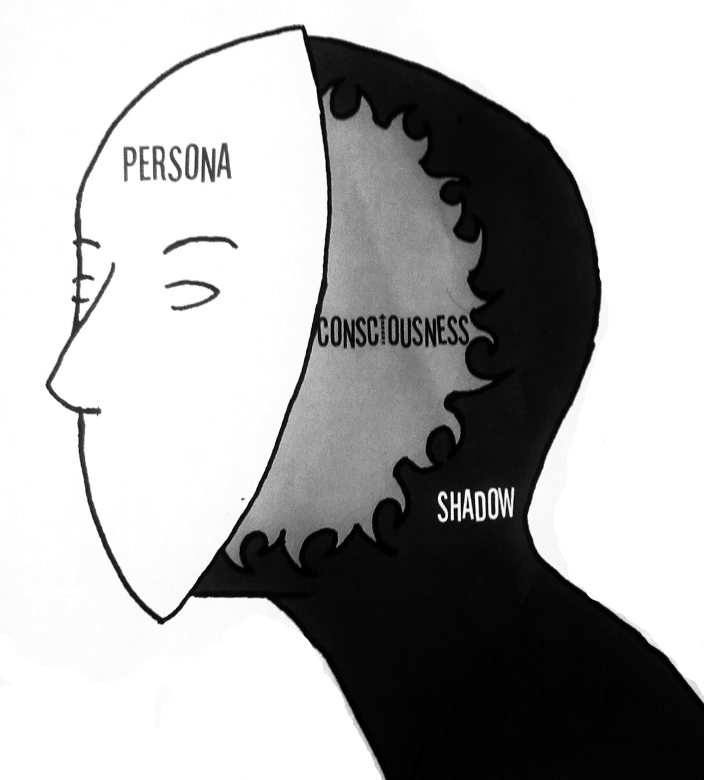 Persona, Consciousness, Shadow
