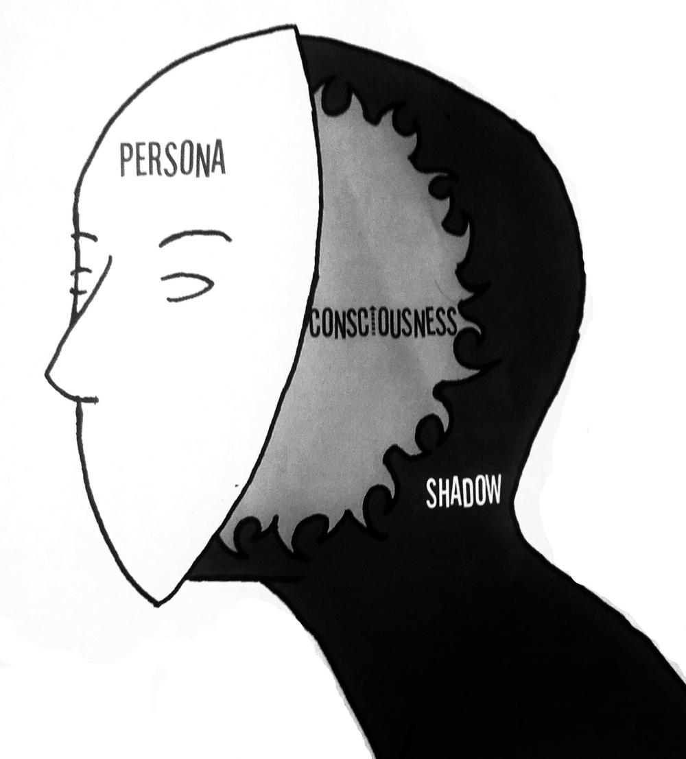 Persona, Consciousness, Shadow