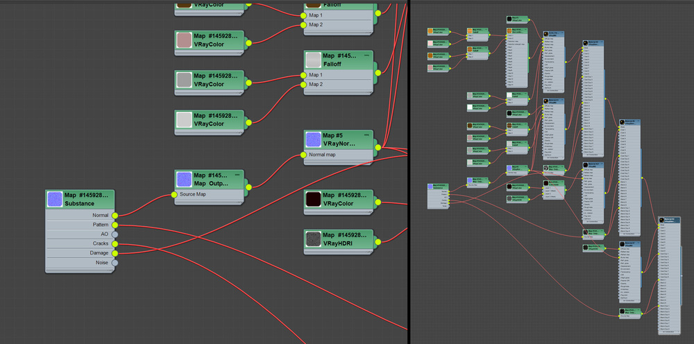 Substance shaders are nicely packaged in one single map node. Depending on your setup you can have various inputs, output and parameters that you wish to expose and control inside of your 3D package.