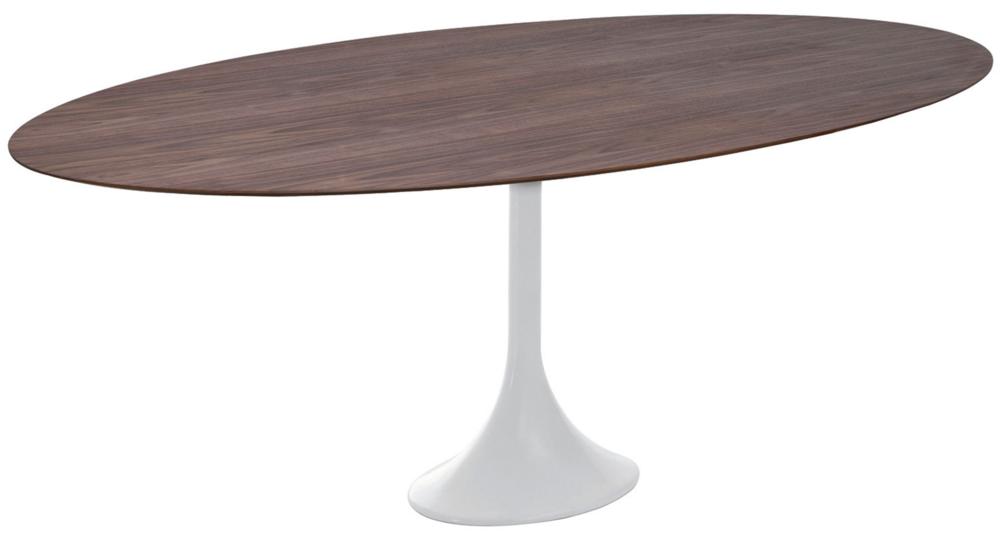 nuevo echo table