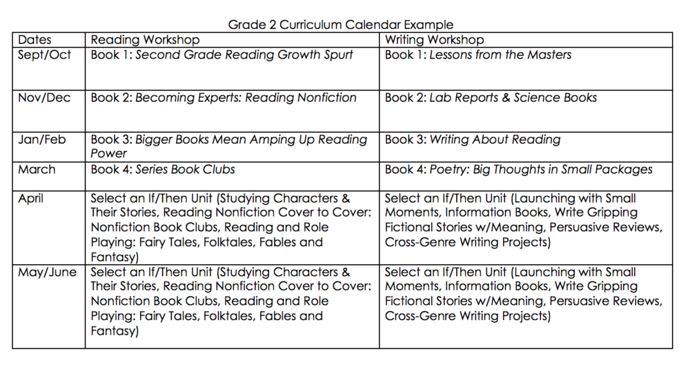 Curriculum Calendars: Planning A Yearlong Curriculum for Reading ...