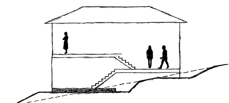 Splitlevel Architektur