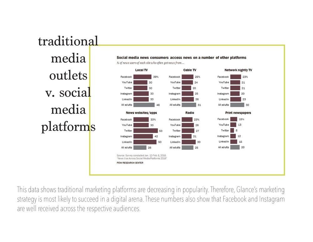 glance | social media strategy5.jpg