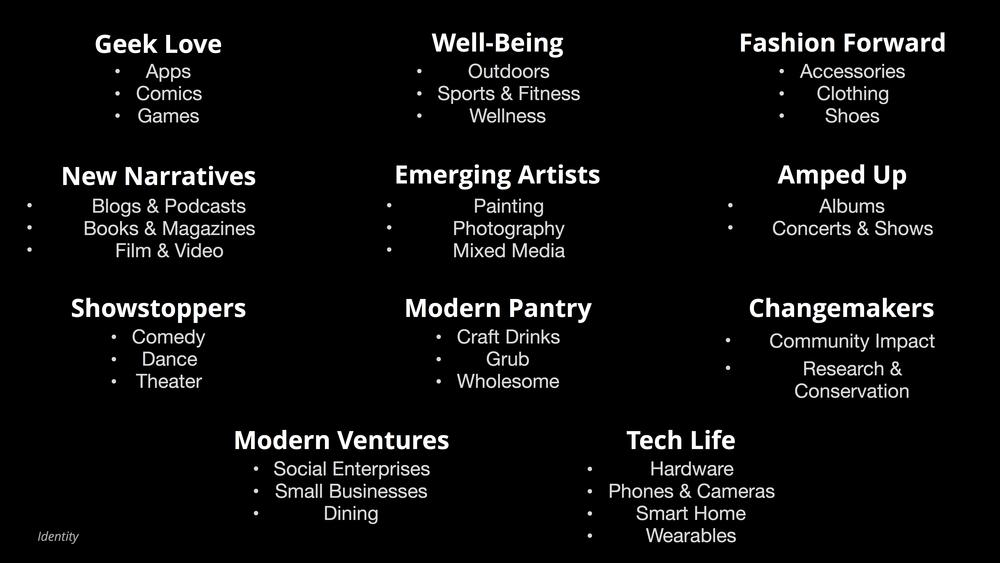 Identity Categories.jpg
