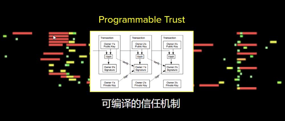 2018-01-16 15_22_51-Programmable Trust - Google 幻灯片.png