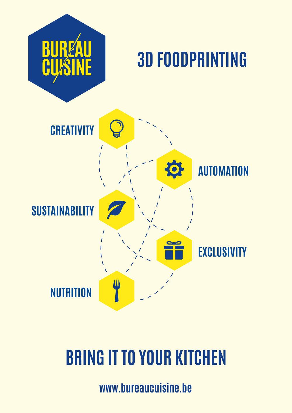 banner 3D foodprinting.jpg