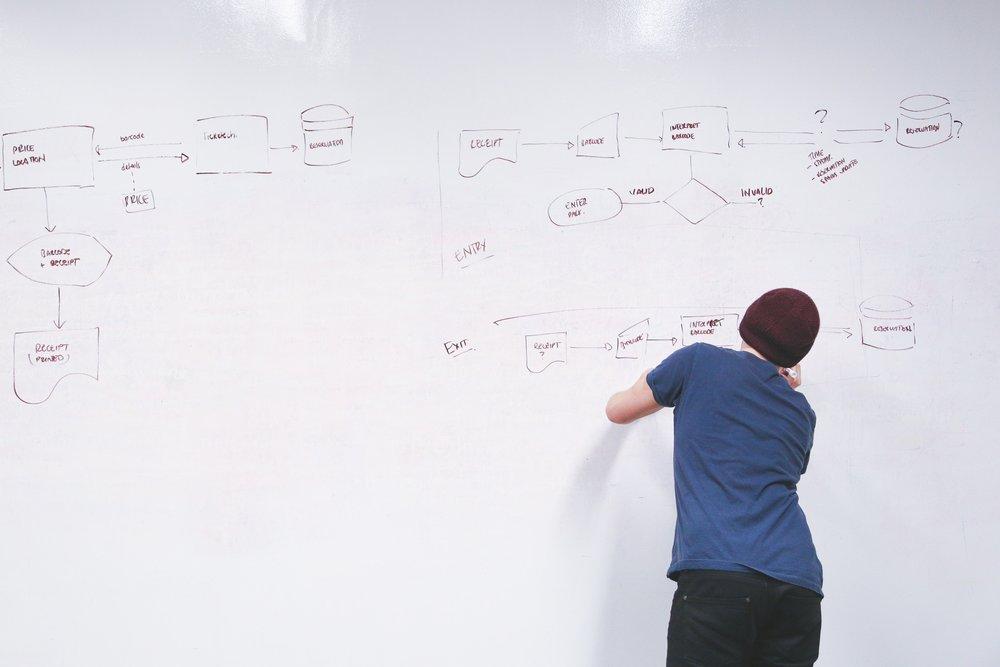 Marketing-strategy-scale.jpg