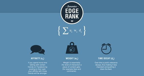 facebook_edgerank_algorithm