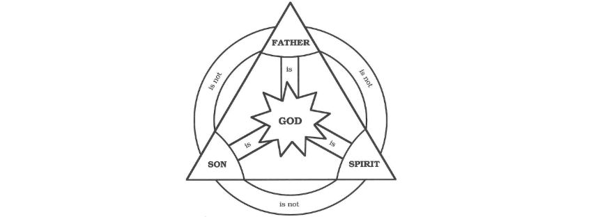 The God We Worship Three In One Worship Exposed