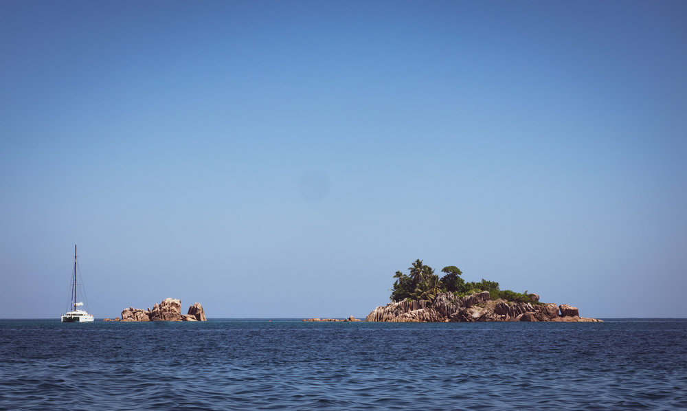 Islands and Islands