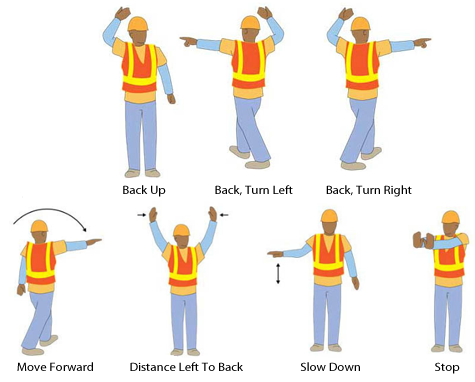 Suggested Spotting Signals from OSHA.gov