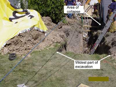 View of the excavation from west to east showing the widest part, the area of collapse, the vertical sides and spoils.