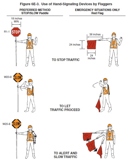 From the Manual on Uniform Traffic Control Devices (MUTCD).