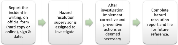 Example 4.jpg