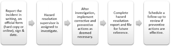 Example 5.jpg