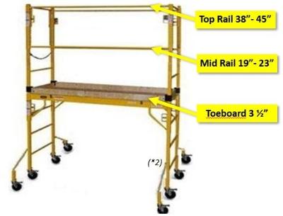 Scaffolding Guardrails.JPG