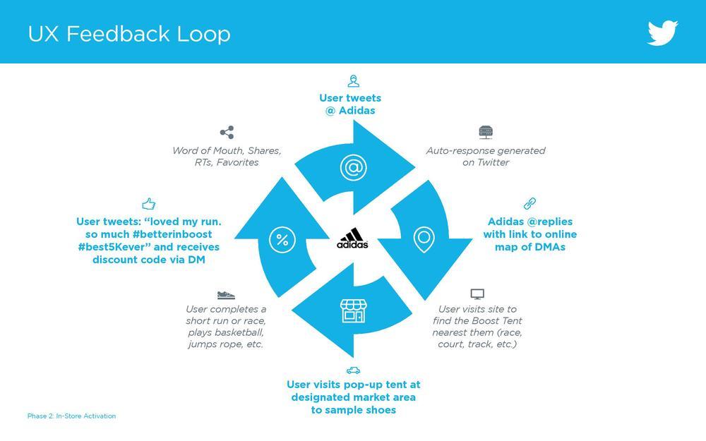 Adidas_Boost_Presentation_TP_v3-page-010.jpg