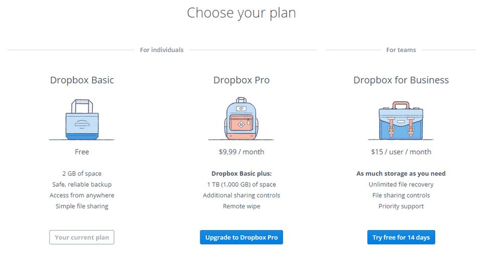 dropbox plans