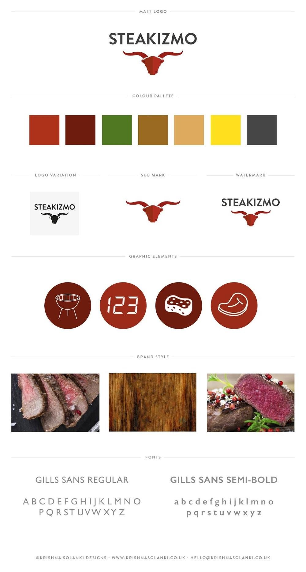 Brand board for Steakizmo