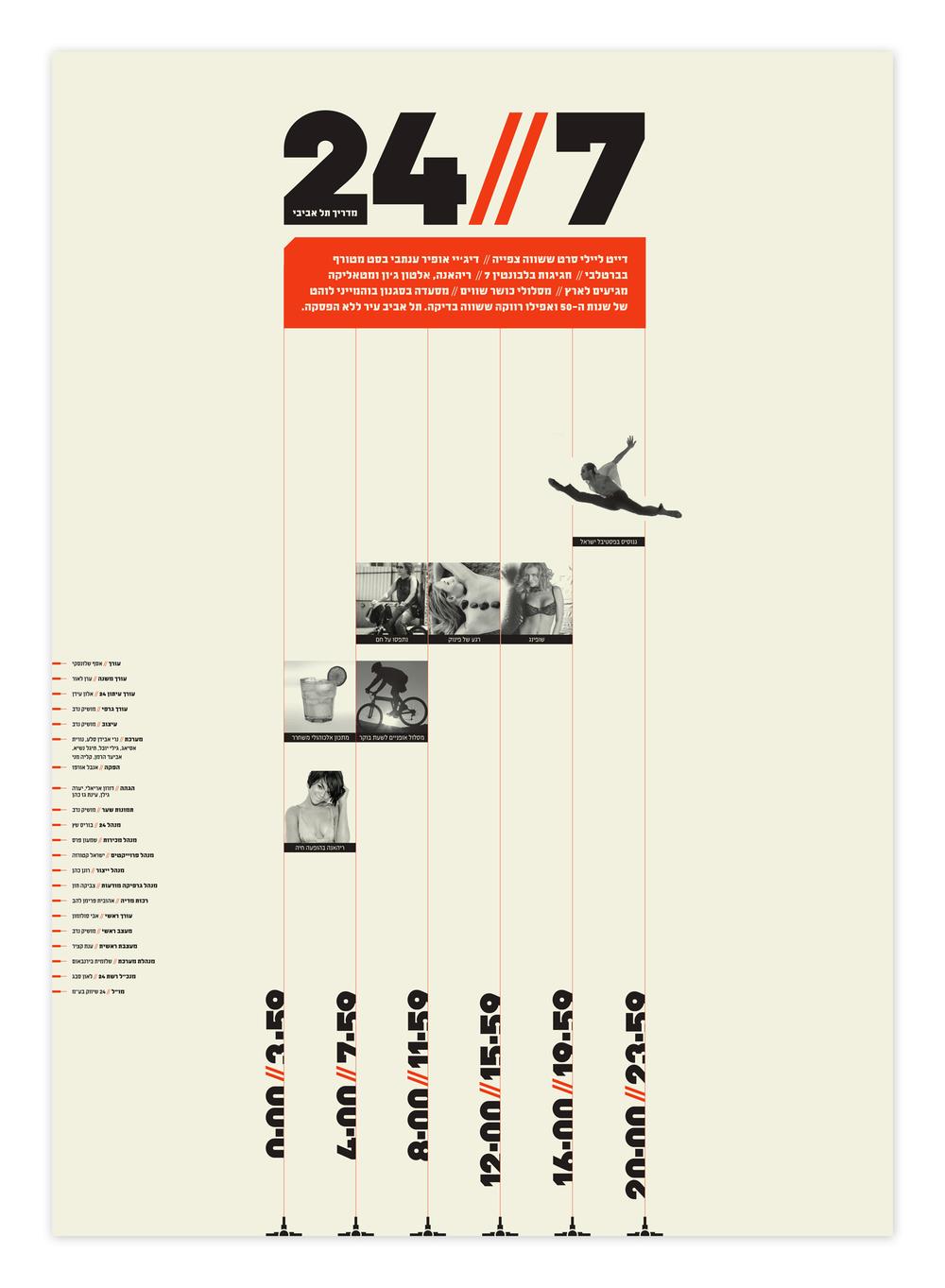 Moshik-Nadav-Typography-Tel-Aviv-Magazine-Layout-Cover