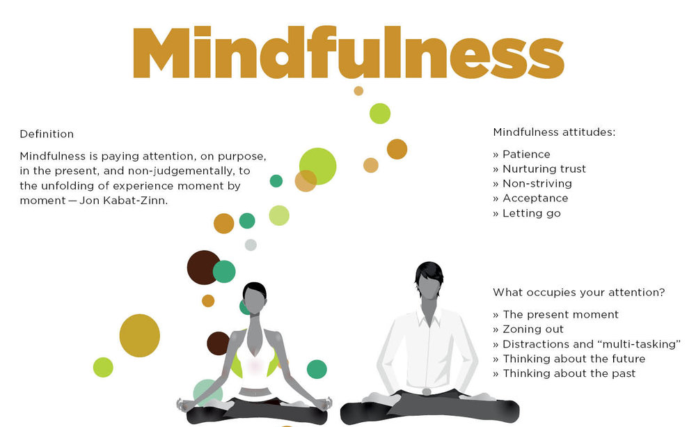 mindfulness_featured-2.jpg