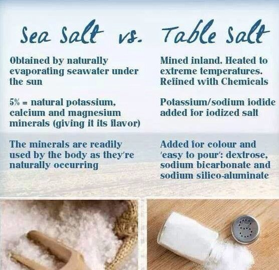 Source: http://allergiesandyourgut.com/2016/05/22/sea-salt-vs-white-table-salt/