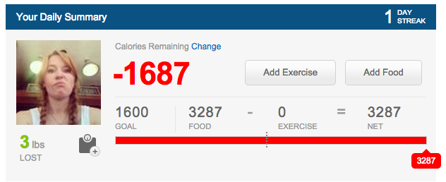 Calculating the calories for a batch of marshmallows using MyFitnessPal isn't pretty.