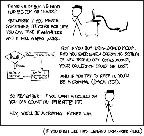 Relevant XKCD, as ever.