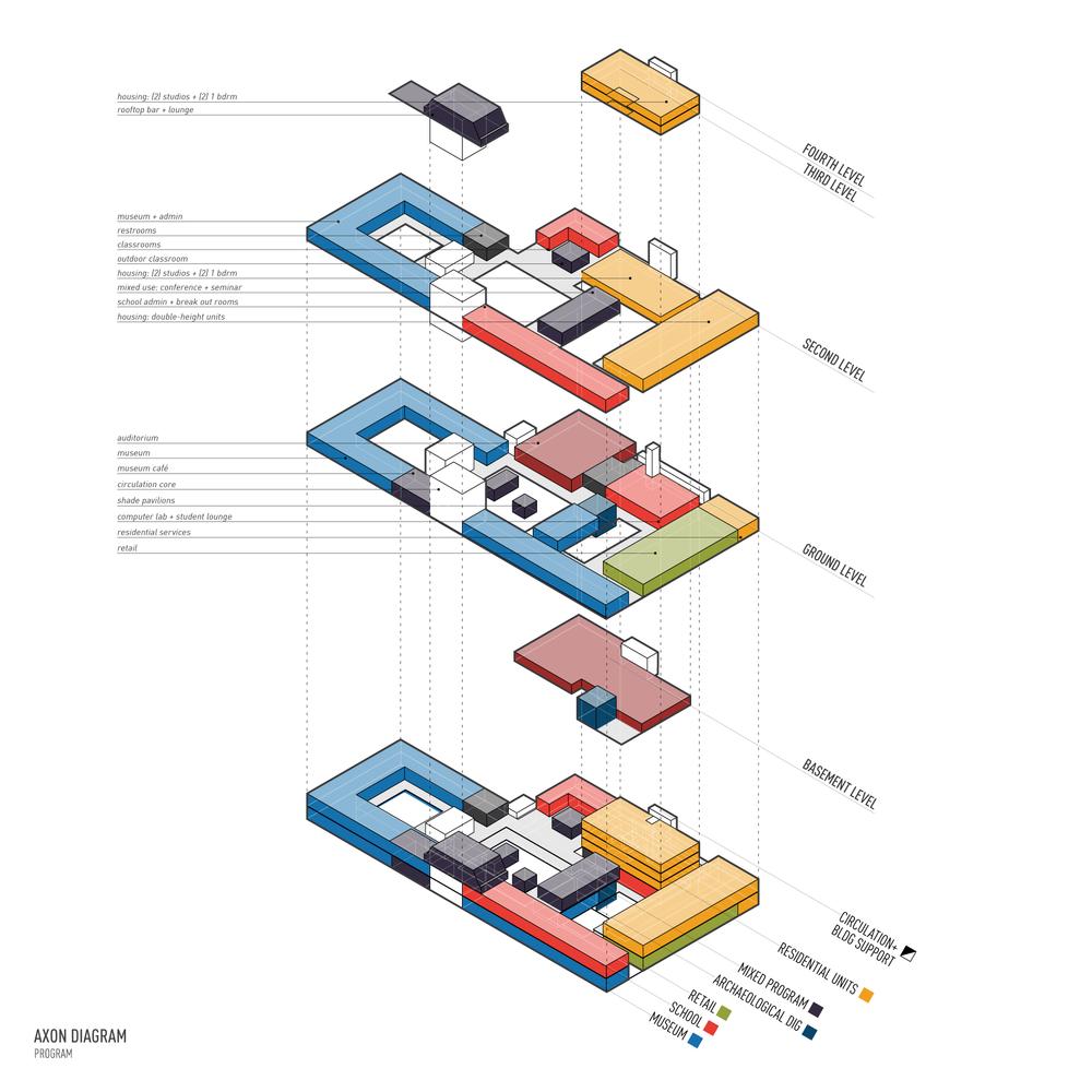 Ciencias y artes mkm Program diagram