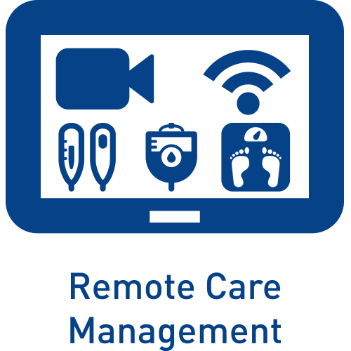 Sundale TeleCare Remote Care Management