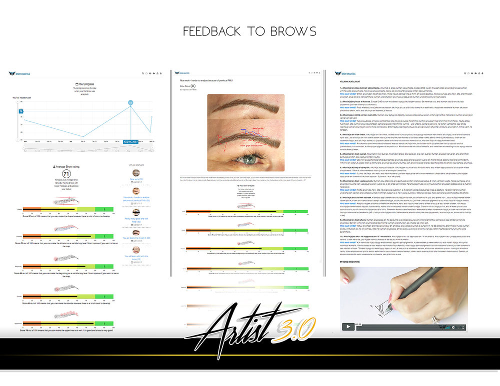 The core of brow analytics is its analytics system that allows you to get thorough feedback to brows you make. Each part of the brow is analysed and feedback provided visually clearly so that it would be easy to understand and browse.