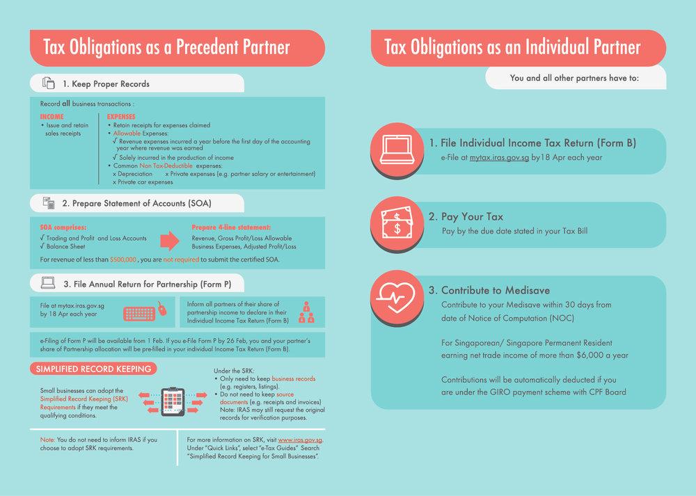 OIE! - IRAS Infographic Design 2