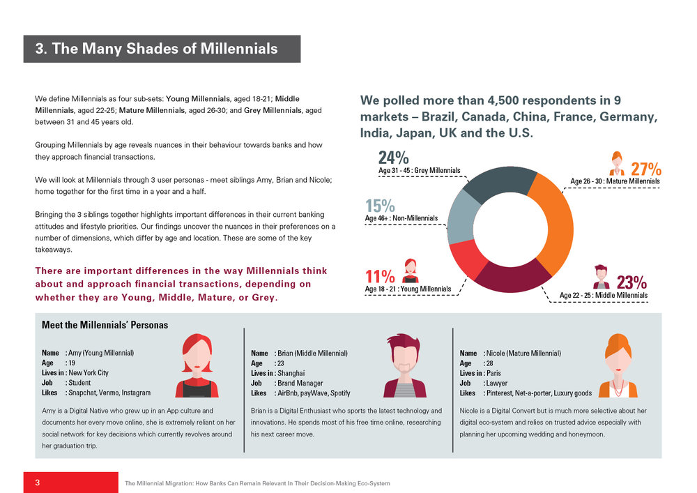 OIE! - ORACLE Infographic Design 3