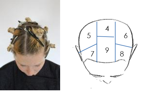 If the parting is naturally worn on the side, the top section would still sit equal sides of the parting. The other sections would elongate or shorten to sit neatly alongside.