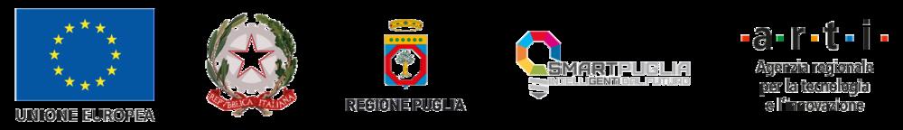 """Intervento cofinanziato dal Fondo di Sviluppo e Coesione 2007-2013 – APQ Ricerca Regione Puglia """"Programma regionale a sostegno della specializzazione intelligente e della sostenibilità sociale ed ambientale - FutureInResearch"""""""